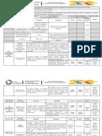 Planificacion Matematica 1er Periodo 5to Año 2018-2019