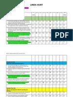 aitsl graduate standards self assessment 1