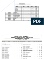 NUMBER OF PROVINCES, CITIES, MUNICIPALITIES AND BARANGAYS.pdf
