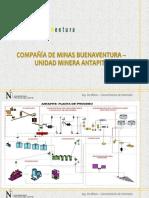 JOEL Diagrama de Flujo Buenaventura - Antapite