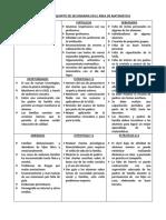 FODA 5°SEC.docx