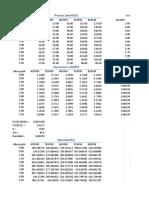 Perfil de Velocidades Calculos