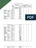Matriks Perancah analisis model.docx