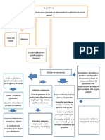 mapa teoria del proceso unidad 8.docx