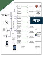 Diagram Audio System Masjid