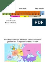 EL ISLAM OrganizaciOn