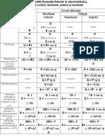 Principalele Relatii Folosite in Electrotehnica