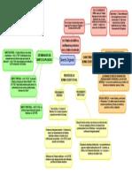 317860610-Derecho-Originario-esquema-Derecho-de-la-Union-Europea.pdf