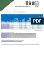 intel-core-i9-i7-extreme-edition-comparison-chart.pdf