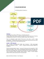 Bab 9-Hub. Kurs valas dan Inflasi.pdf
