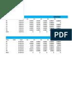 Evaluacion Correcion Del Basal
