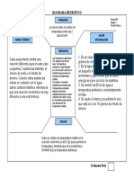 Diagrama Heuristico