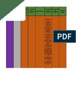 Cronograma Completo Fase II - Planeación 1667909