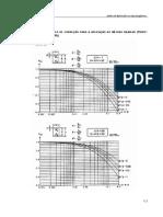 Ábacos método bilinear.pdf