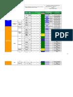 Matriz de requerimientos legales de SST