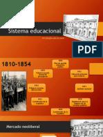 Sistema educacional rr.pptx
