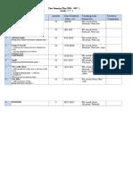 الخطه الفصليه الفصل الاول الصف السابع انجليزي  2017   1st  Semester  Plan.doc