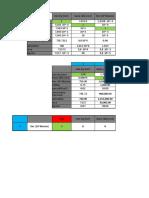 Tabla Excel Hidraulica