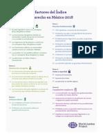 Factores y sub-factores del Índice de Estado de Derecho en México 2018