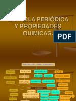 La Tabla Peric3b3dica y Propiedades Quimicas MUY COMPLETO CONFIGURACION ELECTRONICA