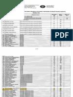 rezultatete-finale-titularizare-2018.pdf