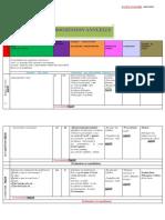''la nouvelle progression annuelle 3AP.docx