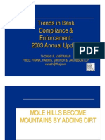 Bank Compliance Trends