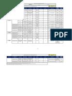 FT-SST-029 Formato Matriz de Objetivos e Indicadores Del SG-SST