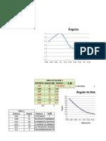 Datos Practica Electro