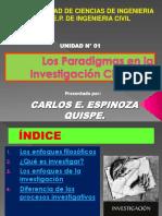 UNIDAD N° 01-PARADIGMAS-INVESTIGACION
