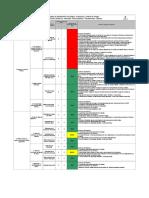 Matriz de Riesgos Instructivos.xls