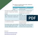 DIFERENCIAS ENTRE PIB Y PNB.docx