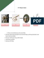 OAW Welding Process Diagram