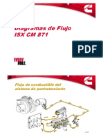 Diagrama Flujos ISX CM871 - Postratamiento