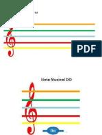 EL PENTAGRAMA Y LAS NOTAS MUSICALES.pdf