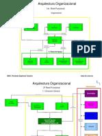 AO.pdf