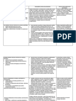 Competencias y Capacidades.unidAD6