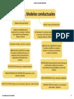 2. Modelos Conductuales _ Mapa Mental