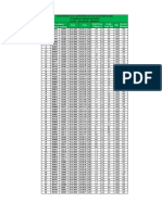 Measurement Data Bathymetry PT AsianFast Marine Industries_061018 (1)