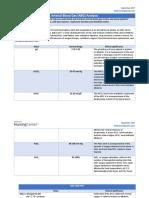 Arterial-Blood-Gas-(ABG)-Analysis.pdf