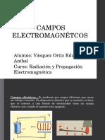 Campos Electromagnéticos 2