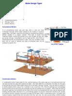 Boiler Design Types