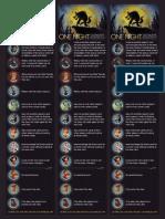 ONUW_3-up_Quick_Ref_Card.pdf