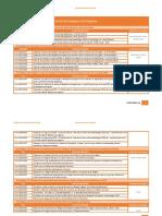 Objectius de Direcció Curs 2016-2020