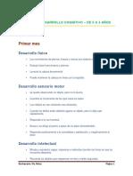 ETAPAS_DEL_DESARROLLO_EVOLUTIVO-1.docx