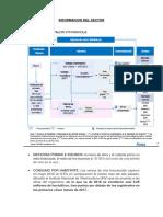 INFORMACION DEL SECTOR.docx