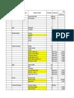tabel inventaris