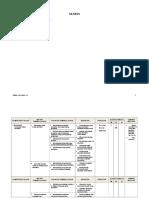 142975145-silabus-akuntansi-X-SMK.doc