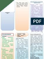 Triase SUPARNA Leaflet