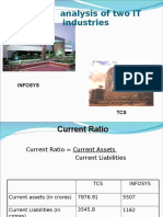 3917219 Comparative Ratio Analysis for TCS and Infosys